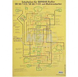 Schaltplan Farbposter (40x57cm) SR 50/1 CE, SR 80/1 CE mit Elektrostarter (beidseitig Glanzcello, schmutzabweisend)
