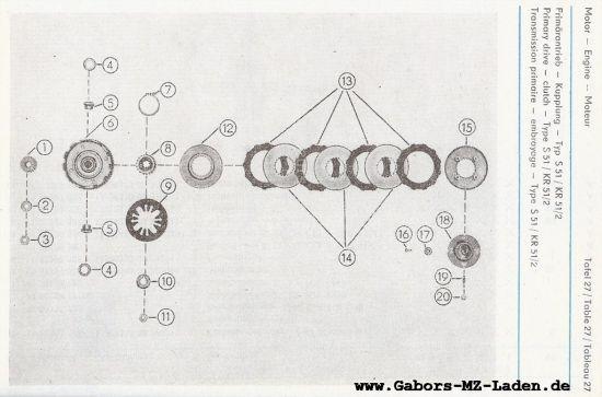 Motor - Primärantrieb, Kupplung (27)