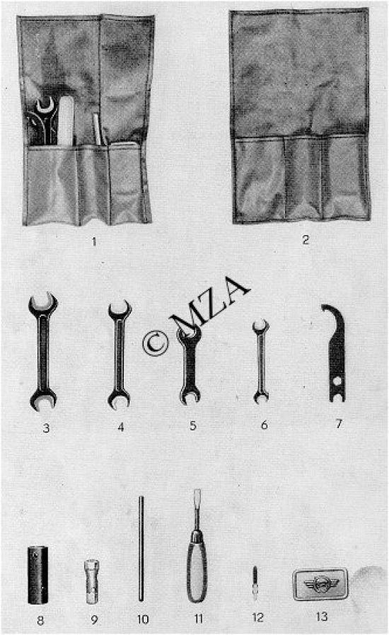 12. Werkzeug