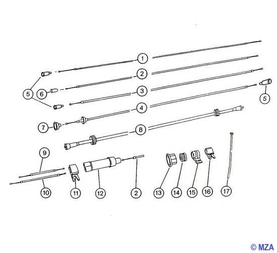 2.5. Seilzüge und Zubehör