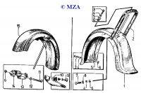 Kotflügel und Schutzblech