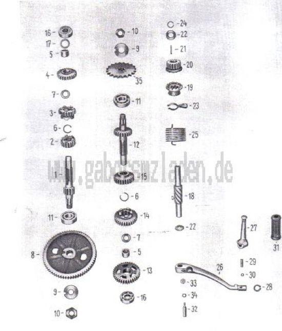 19 Getriebe