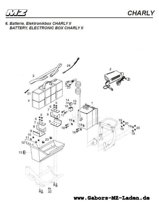 06. Batterie, Elektronikbox - Charly II