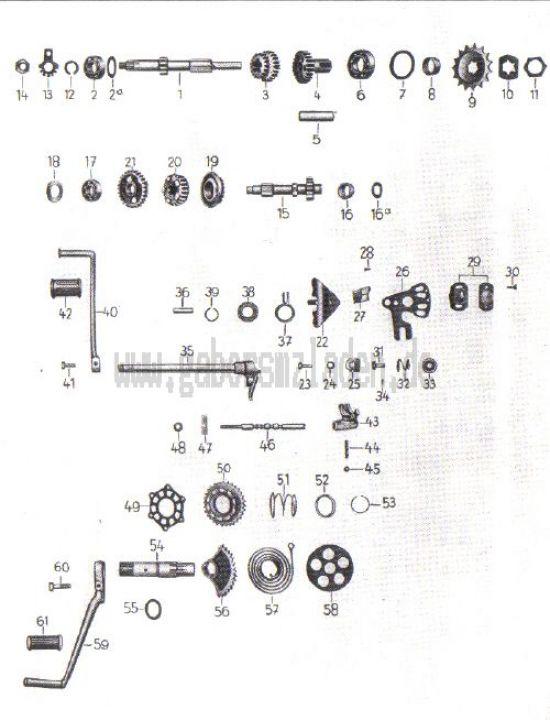 03. Getriebe
