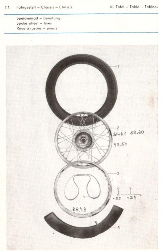 Fahrgestell - Speichenrad - Bereifung (10.)