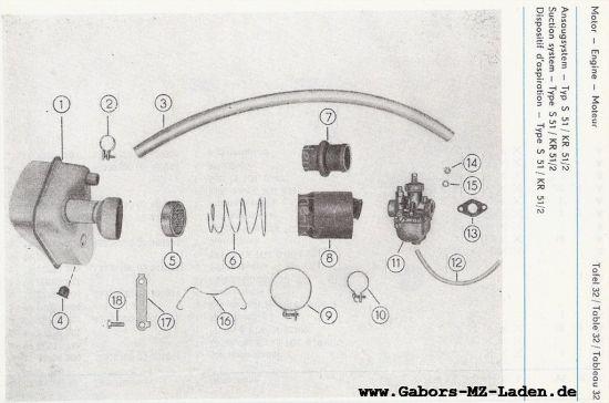 Motor - Ansaugsystem (32)