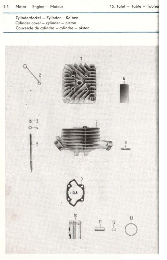Motor - Zylinderdeckel, Zylinder, Kolben (15.)