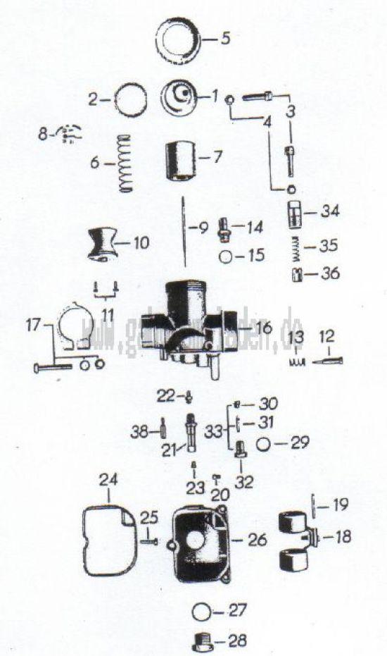 22. Startvergaser