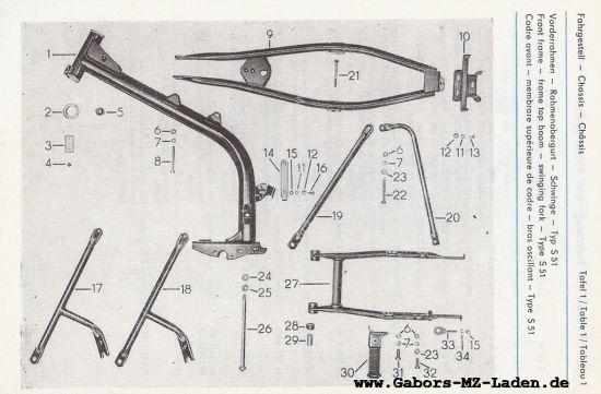 Fahrgestell - Vorderrahmen, Rahmenobergurt, Schwinge (01)