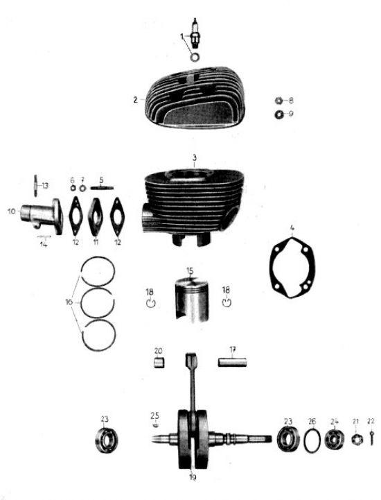 01. Zylinder, Kolben und Kurbelwelle