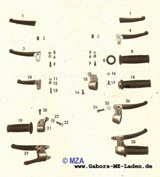 03.b. Lenker - Bedienungselemente