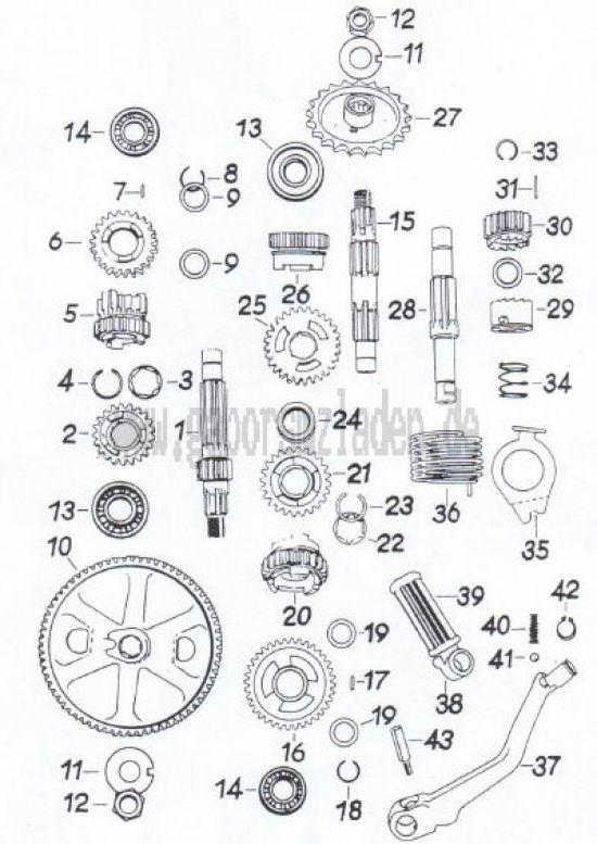 21 Getriebe,  Kickstarter