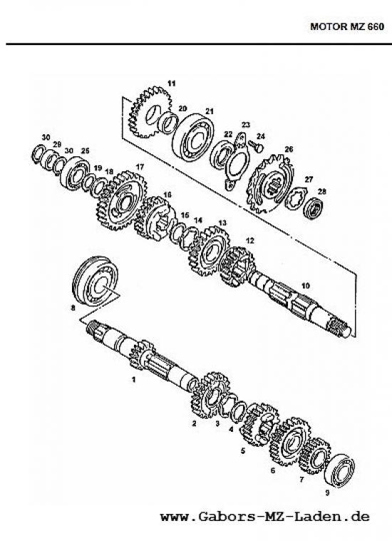 M15. Getriebe