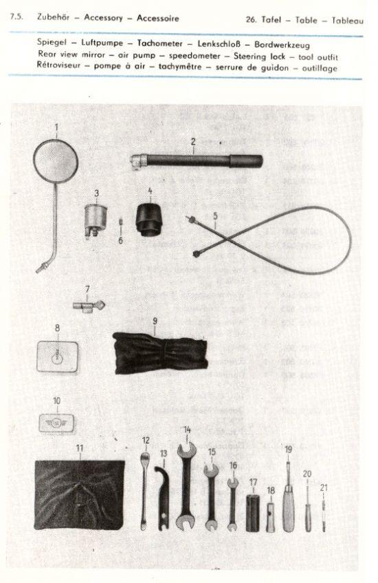 Zubehör - Spiegel, Luftpumpe, Tachometer, Lenkschloß, Bordwerkzeug (26.)