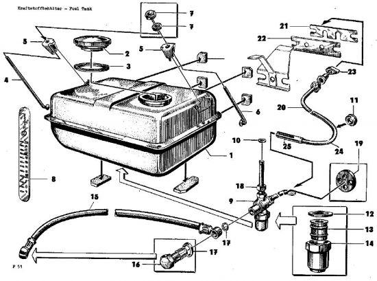 F51 Kraftstoffbehälter