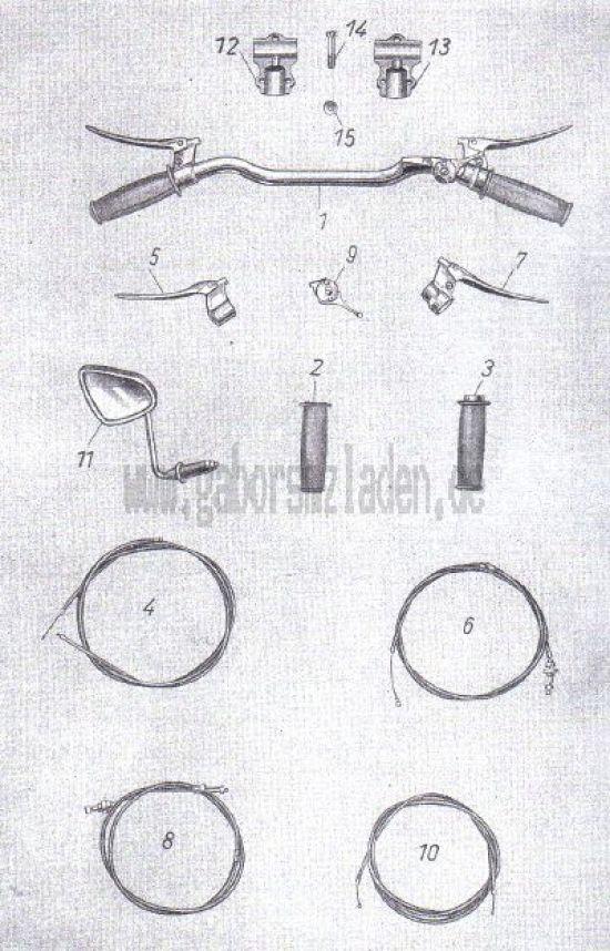 10. Lenker und Betätigungsorgane