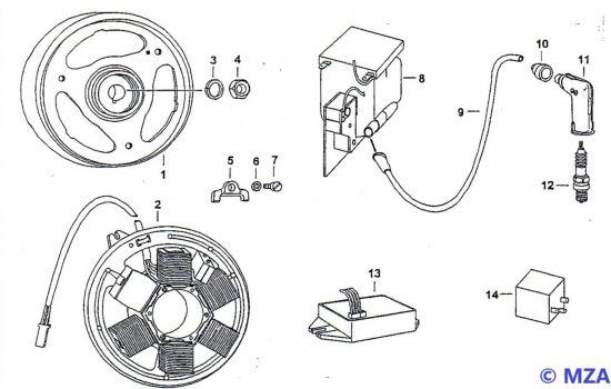 33. Licht-Magnet-Zündsystem PVL
