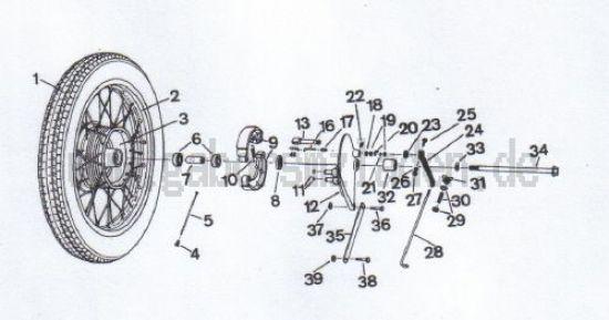 2.08 Hinterrad und Hinterradbremse