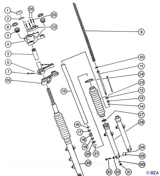 2.3. Teleskopgabel