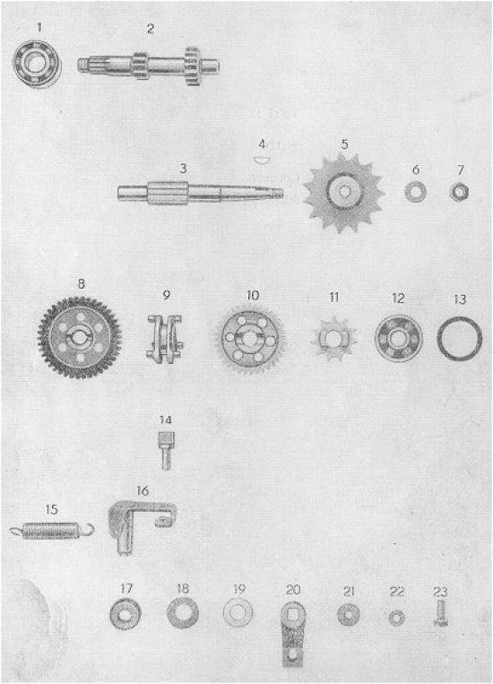 17. Getriebe - Schaltung