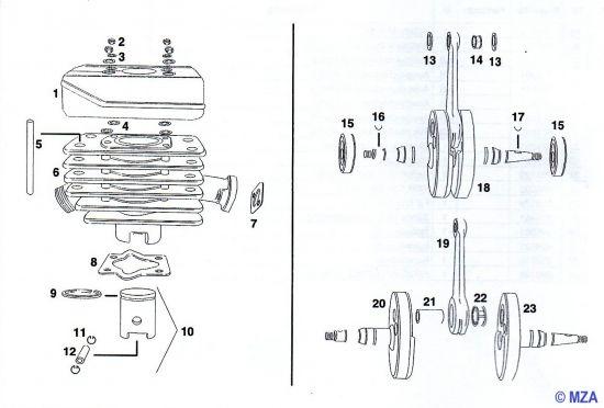 18. Zylinder und Kurbelwelle