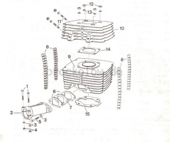 4.03. Zylinder, Zylinderdeckel