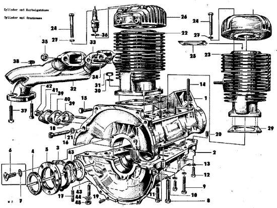 M02 Zylinder und Kurbelgehäuse