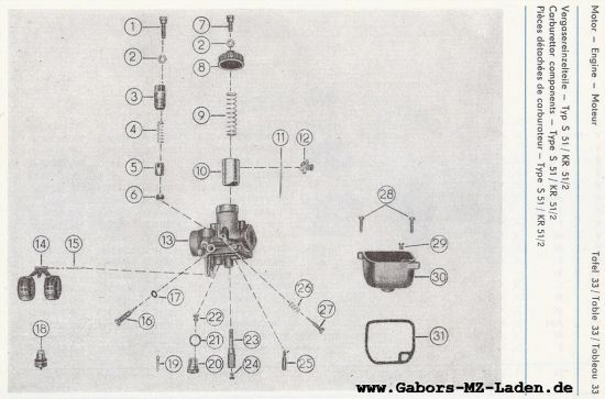 Motor - Vergasereinzelteile (33)