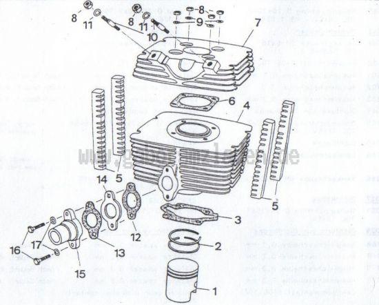 4.04 Zylinder, Zylinderdeckel