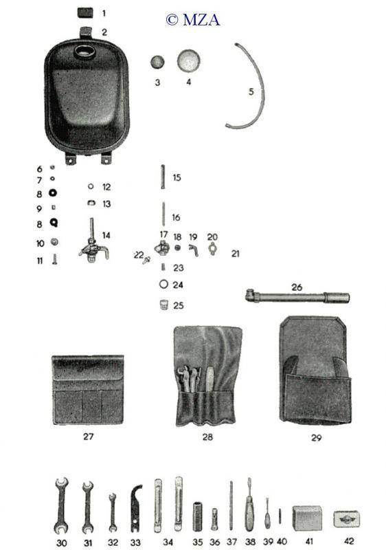 Kraftstoffbehälter, Luftpumpe, Werkzeuge