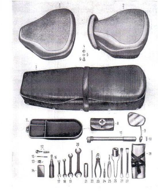15 Sättel, Werkzeug, Zubehör