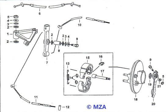 17. Bremsanlage