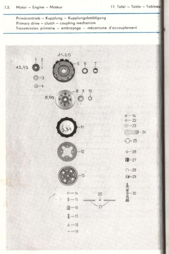 Motor - Primärantrieb, Kupplung, Kupplungsbetätigung (17.)