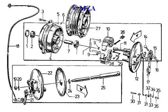 Bremsen und Radnaben