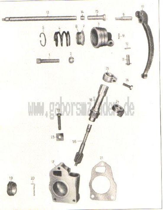 Kupplungsbetätigung, Tachometerantrieb
