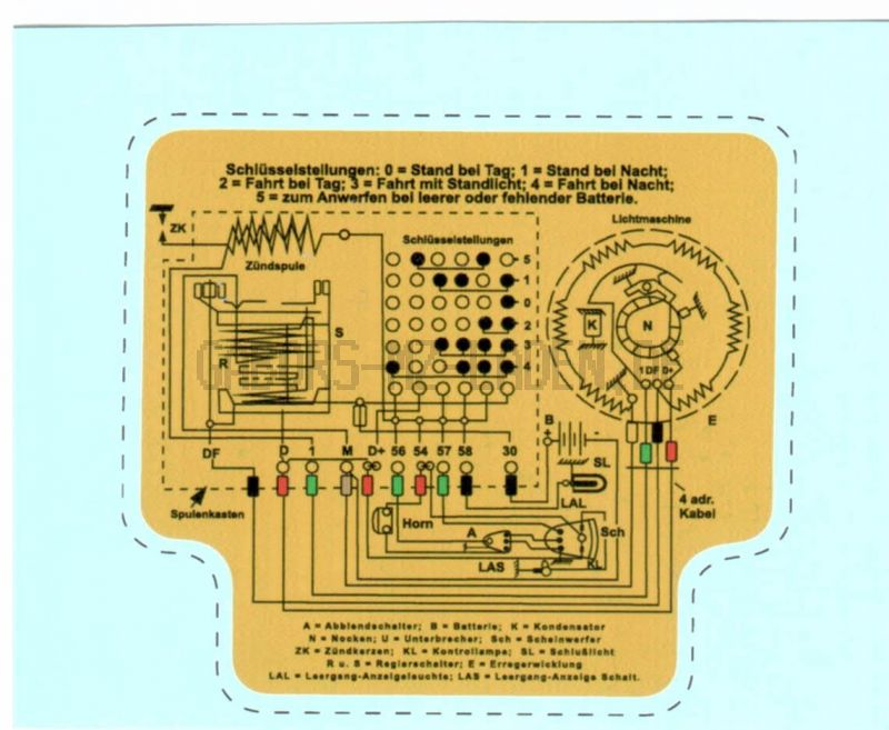 Wasserschiebebild für Spulenkasten IKA RT 125/1