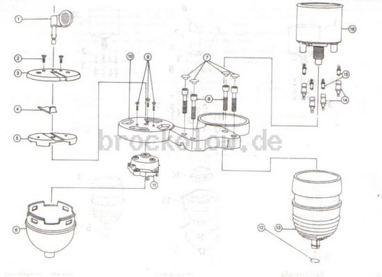 3.4. Instrumente Standardausführung