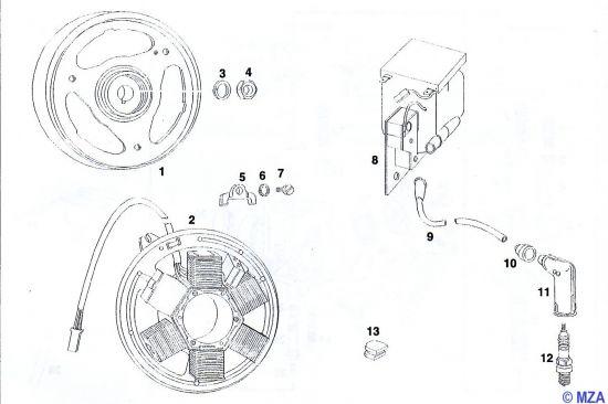 24. Licht-Magnet-Zündsystem PVL