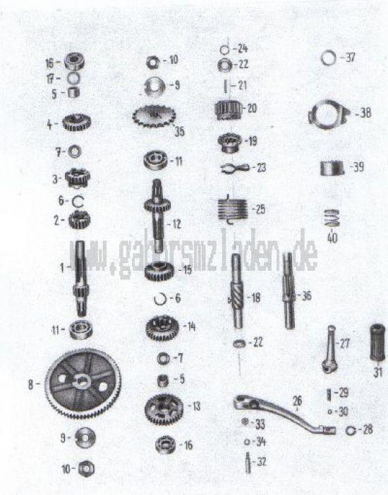 19. Getriebe (Zahnräder, Wellen, Kickstarter)