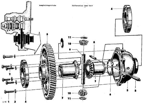 G18 Ausgleichsgetriebe