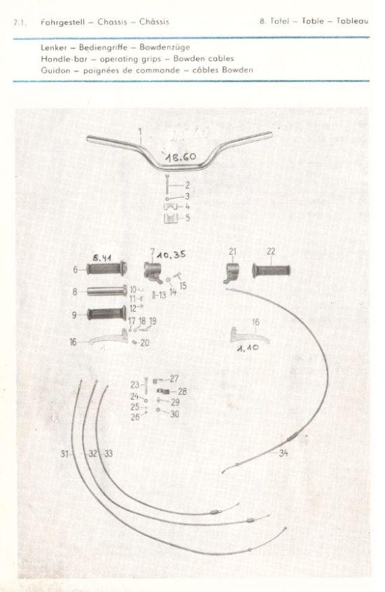 Fahrgestell - Lenker, Bediengriffe, Bowdenzüge (08.)