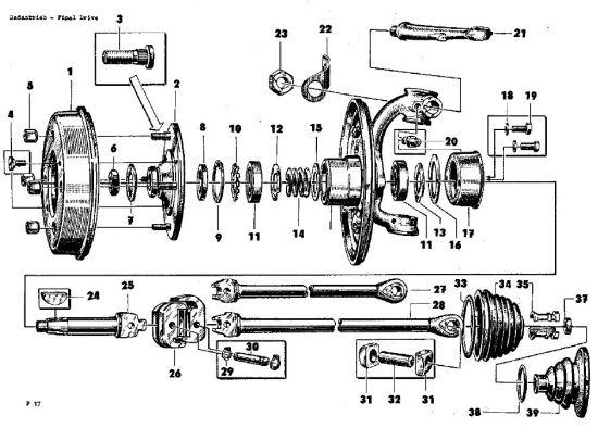 F17 Radantrieb