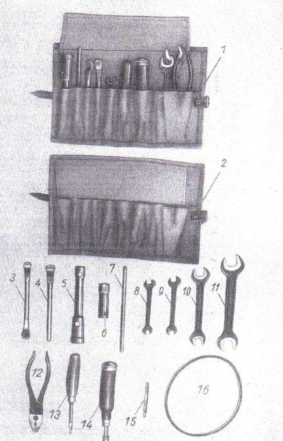 14. Werkzeugsatz