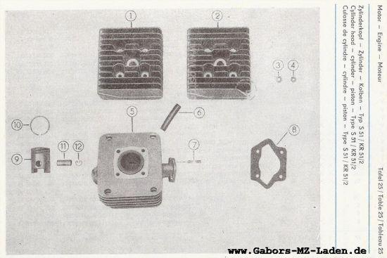 Motor - Zylinderkopf, Zylinder und Kolben (25)