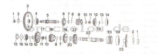 4.08. Getriebe- Räder und Wellen
