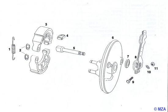 09. Trommelbremse