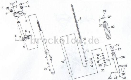 2.03. Teleskopgabel