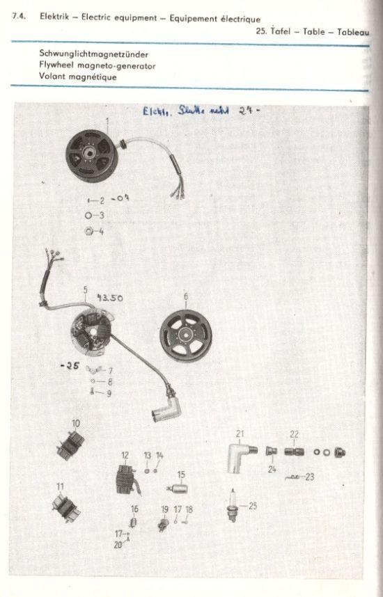 Elektrik - Schwunglichtmagnetzünder (25.)