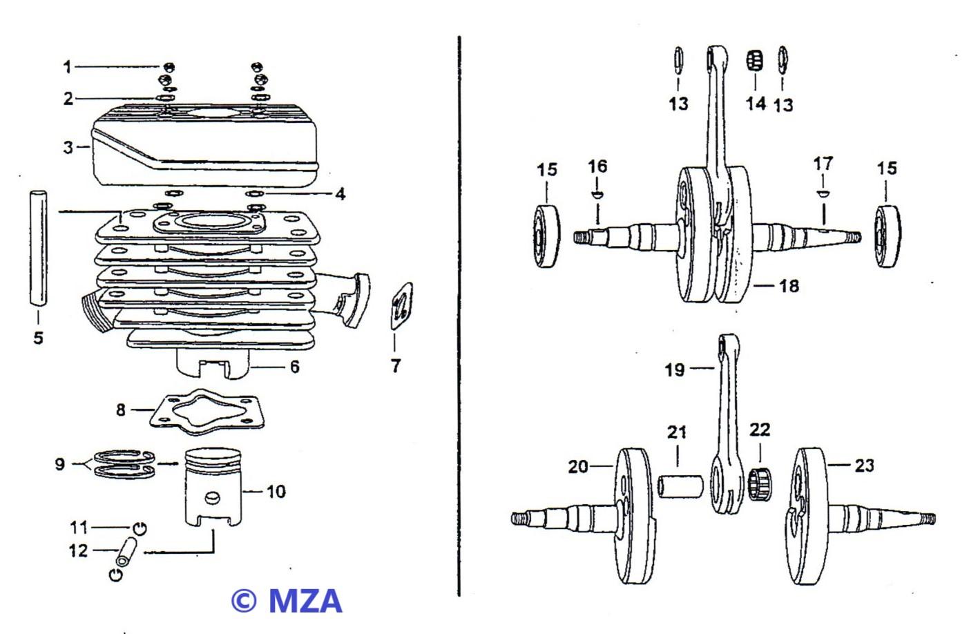 25. Zylinder und Kurbelwelle
