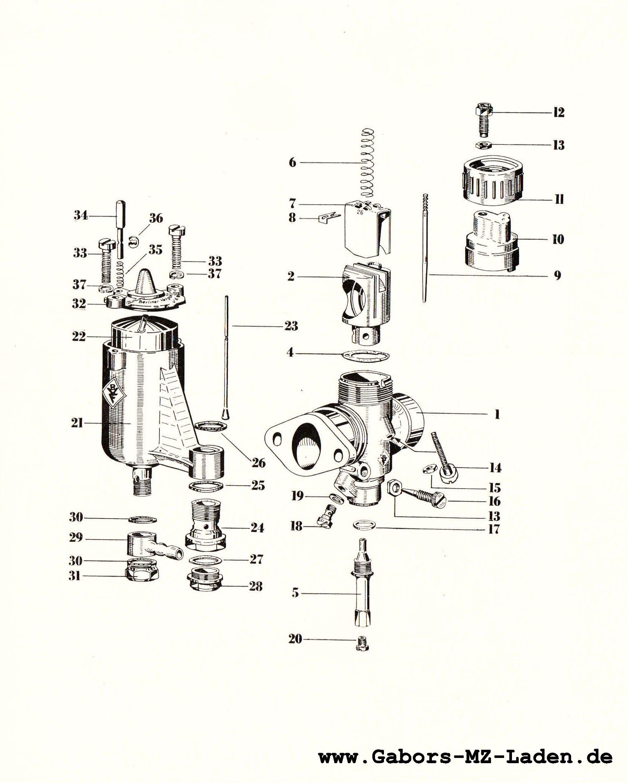 BVF N22-2